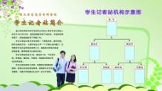 學生記者站簡介及機構示意圖圖片
