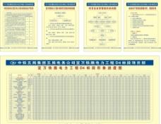 形象进度图 中铁五局电务公司宜万电力工程D4标段安全生产责任制图片