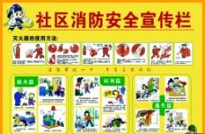 社区消防安全宣传栏图片