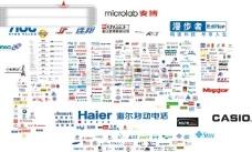 2000多个常用矢量logo设计