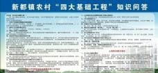 四大基础工程宣传栏