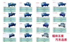 福田五星三轮汽车图片