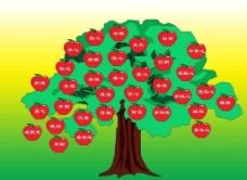 心态树图片