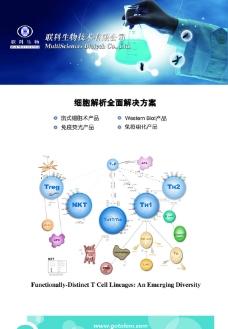 宣传 展板 细胞 试剂 生物图片
